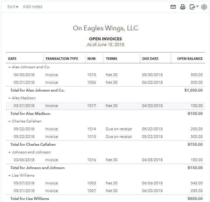How To To Run And Customize The Open Invoices Report In QuickBooks - Quickbooks invoice list report